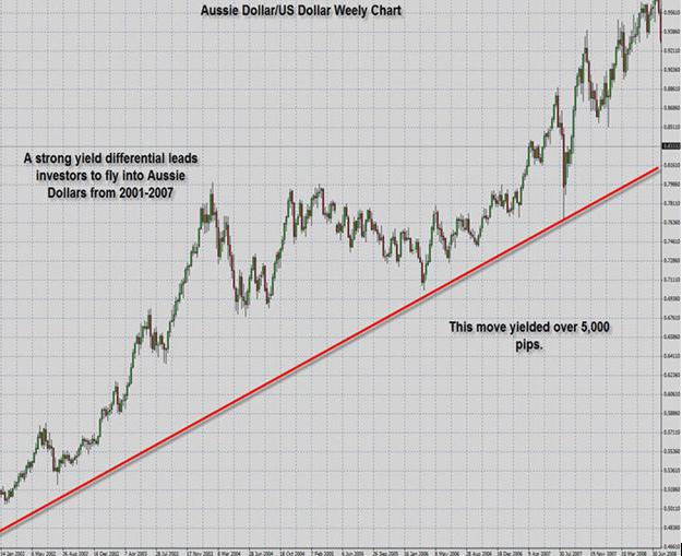 Finding Your Edge In The Market Part Four